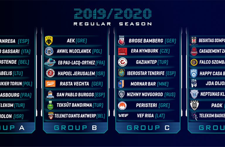 basketball champions league 2019 20 qualification rounds basketball champions league