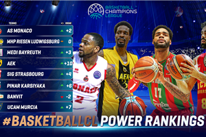 Power Rankings: Monstars back on top, Germans right behind them, AEK & SIG as close as they get