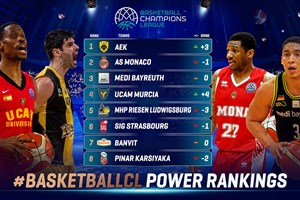 Power Rankings: AEK lead the way, but will the Top Four also be the Final Four?