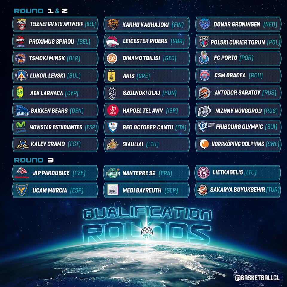 euro champions league 2019